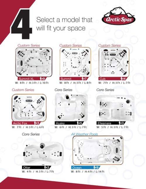 arcticspas comment choisir votre brochure spa page 6